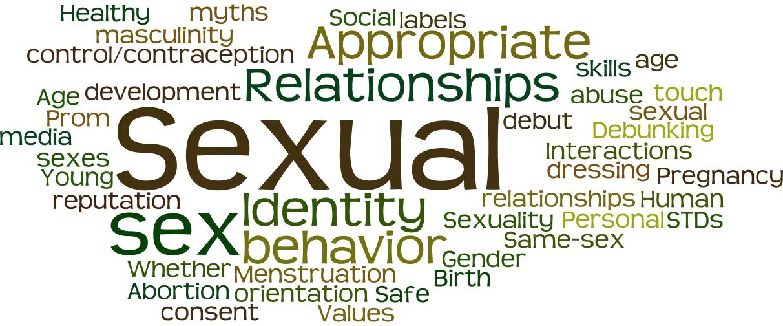 good sex talk topics in Berkshire